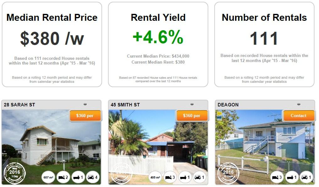 DEAGON - Properties For Rent