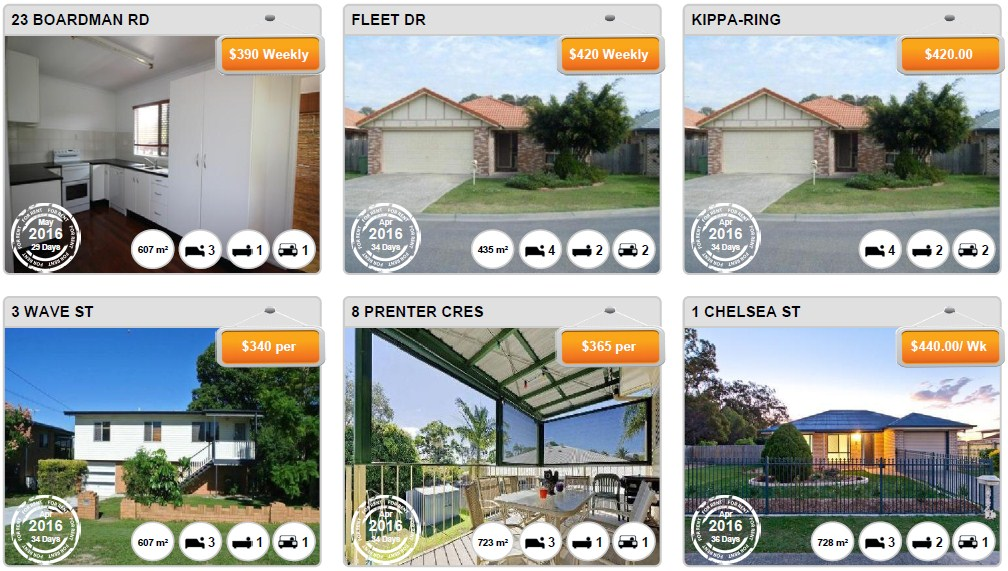 KIPPA-RING - Properties For Rent