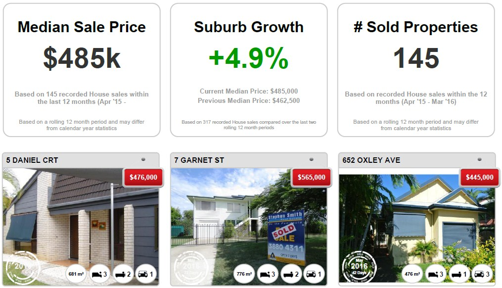 SCARBOROUGH - Recently Sold Properties