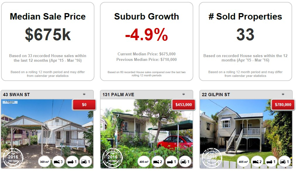 SHORNCLIFFE - Recently Sold Properties